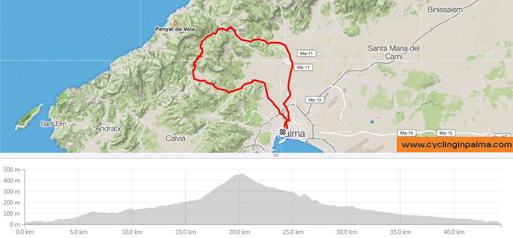Esporlas bike tour map